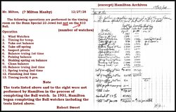 Ball - Tests not performed by Hamilton - 12-27-28.jpg